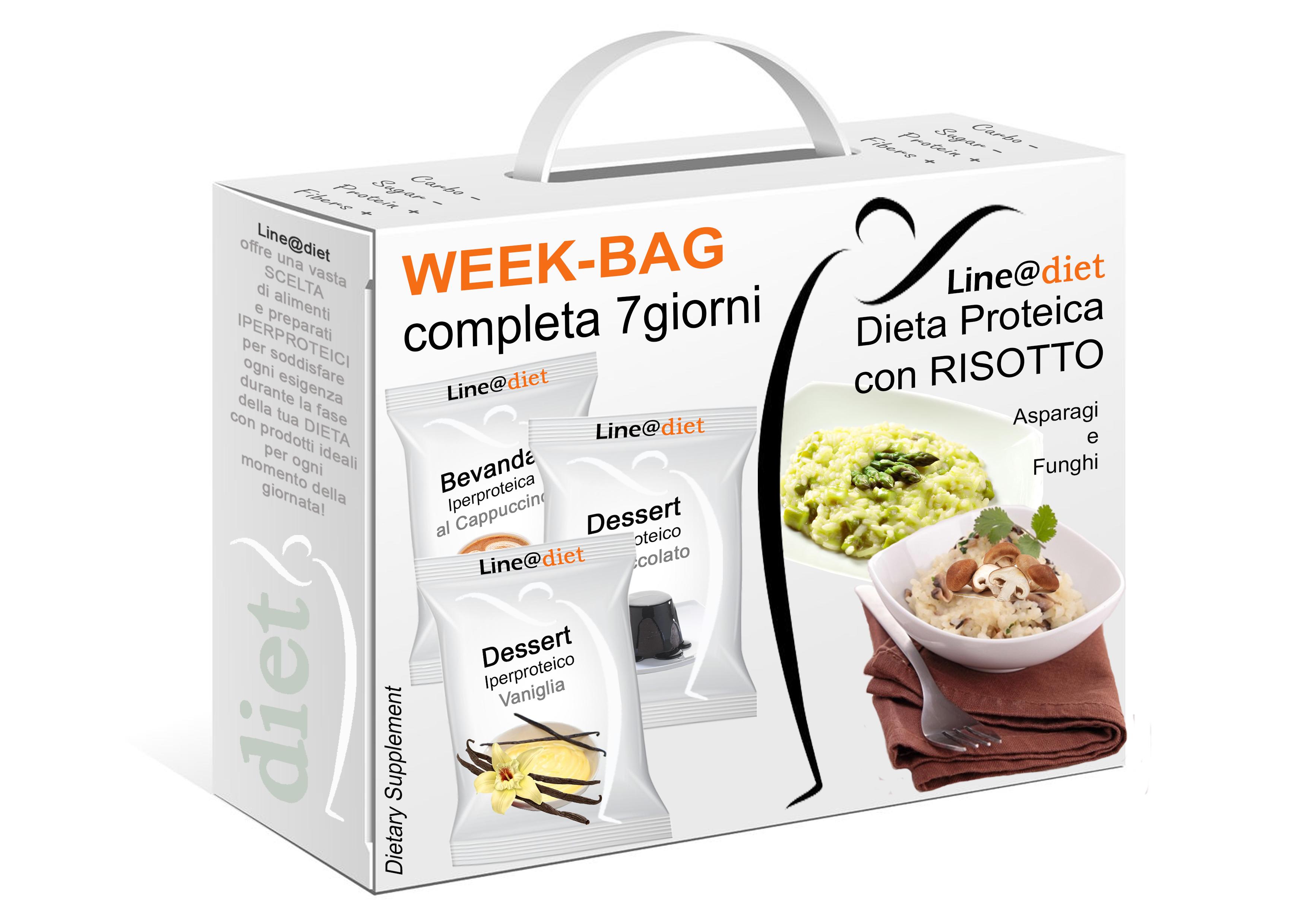 piano alimentare di 7 giorni per la dieta del riso